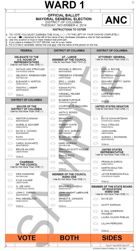 Ward 1 Sample ballot