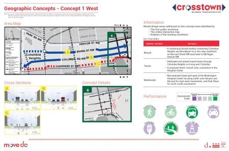 PW2 Concept 1