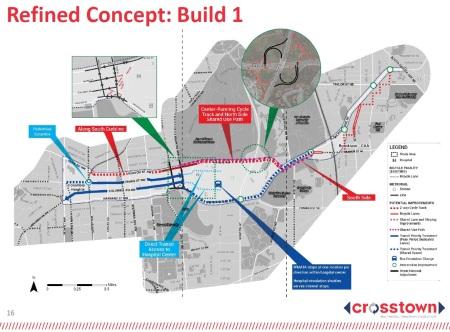Build Concept 1