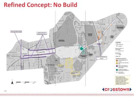 No Build Concept