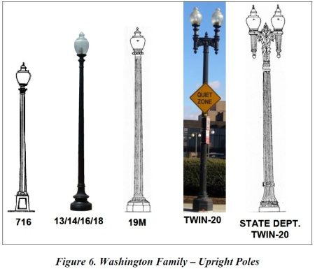 DC Streetlights